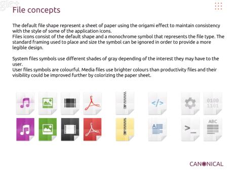 ubuntu-trusty-icons-file-concepts