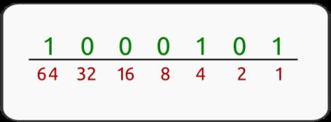 conversao_binario-decimal-2