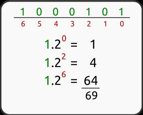 conversao_binario-decimal